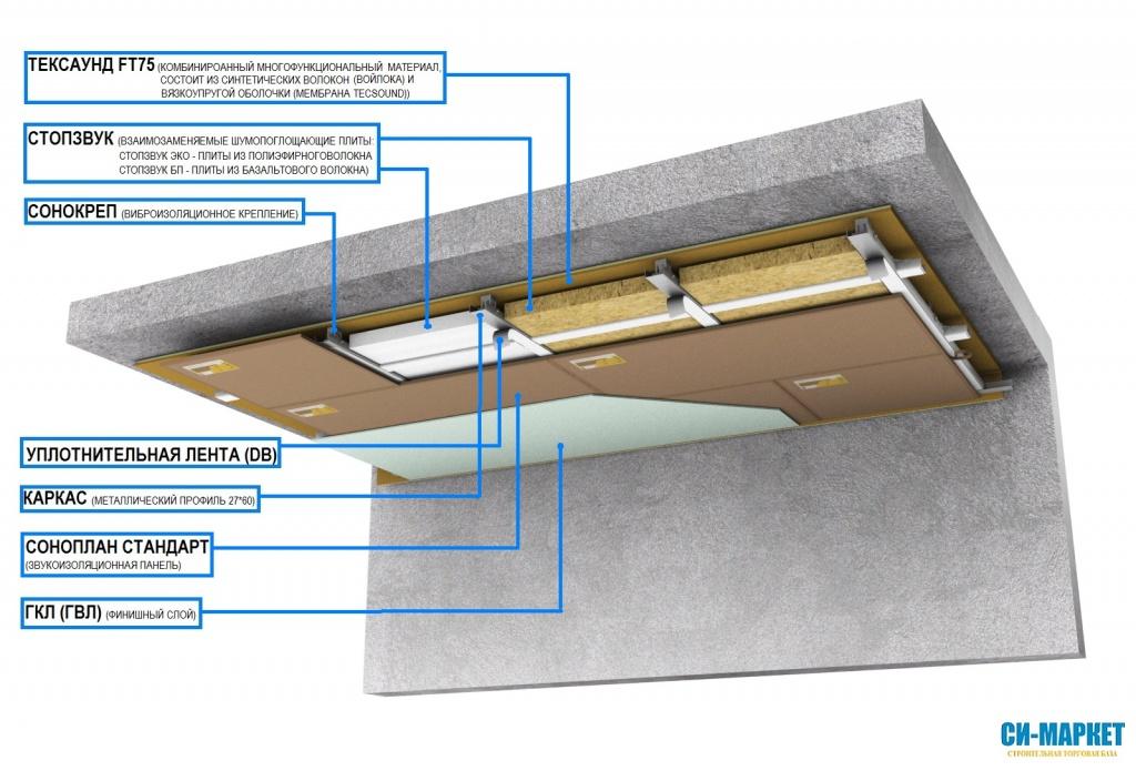 Премиум 2 потолок.jpg
