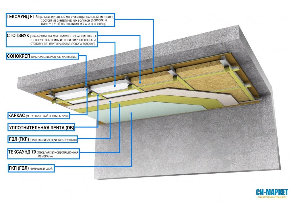 ПРЕМИУМ 1 потолок.jpg